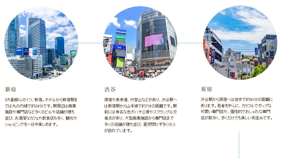 新宿、渋谷、原宿